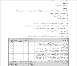 پرسشنامه سواد سلامت ایرانیان(18 تا 65 سال)